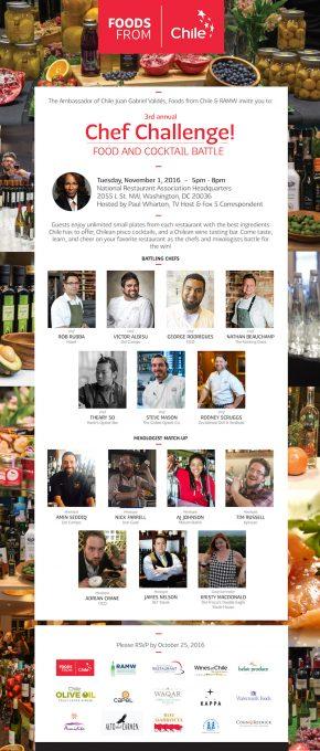 invitacion chef challenge